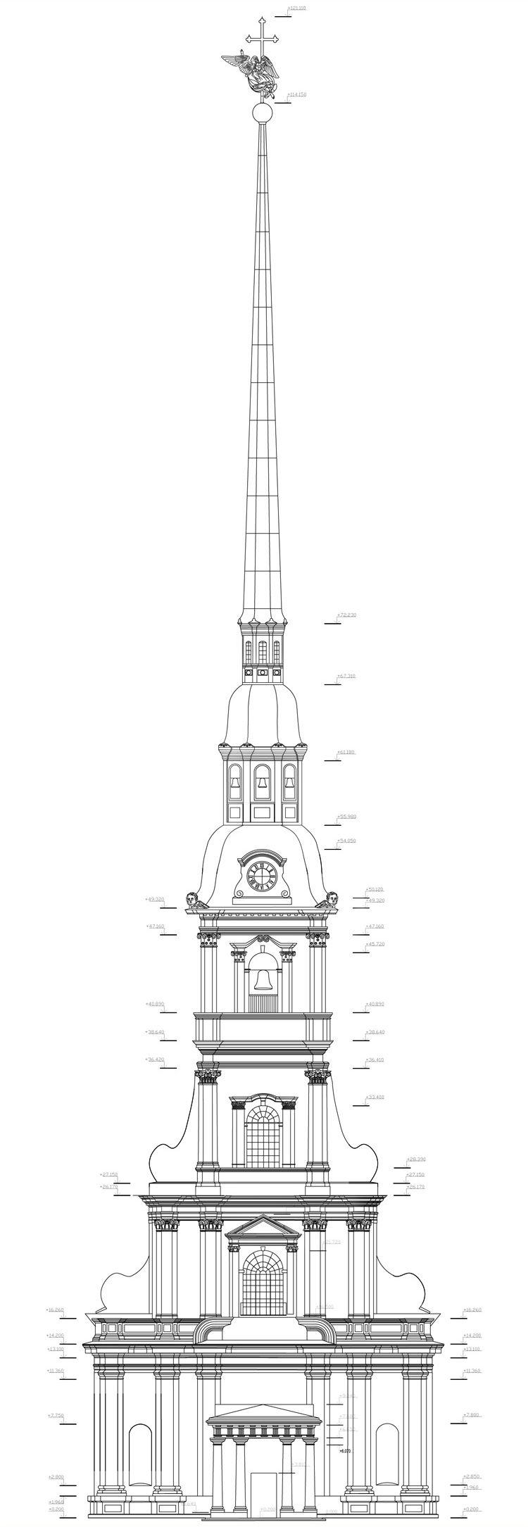 чертеж Петропавловского собора
