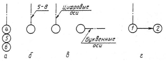 Ориентация координационных осей здания при их нанесении на чертеж