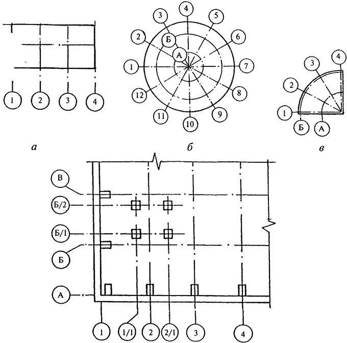 Правила нанесения осей здания
