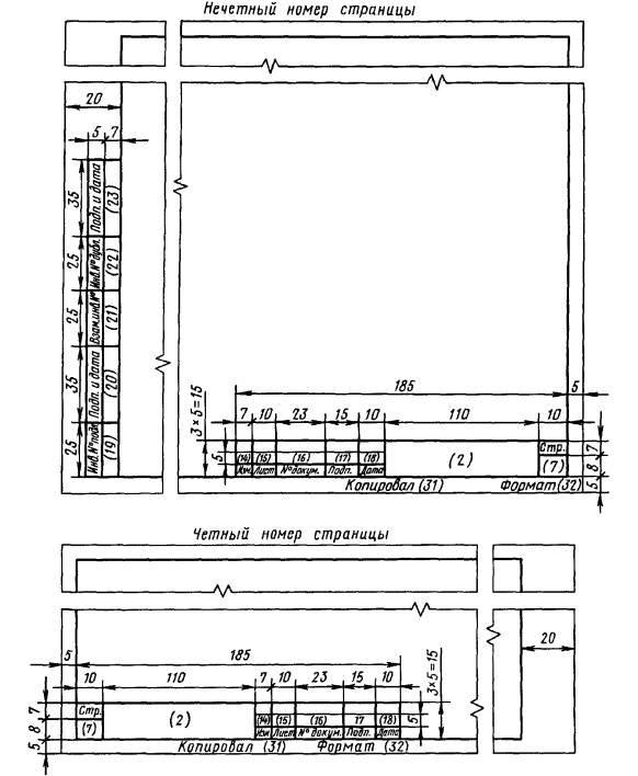 Форма 2б. Основная надпись для текстовых конструкторских документов при двустороннем светокопировании (последующие листы)