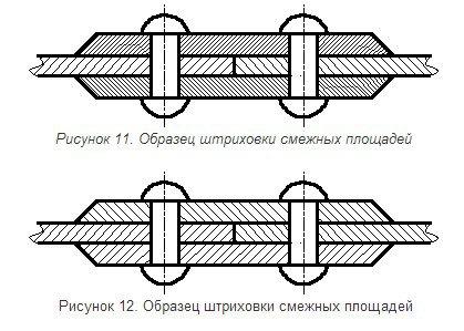 Графическое обозначение материала в сечениях и на виде