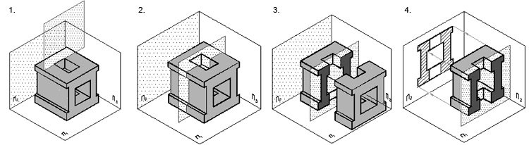 Построение вертикального разреза