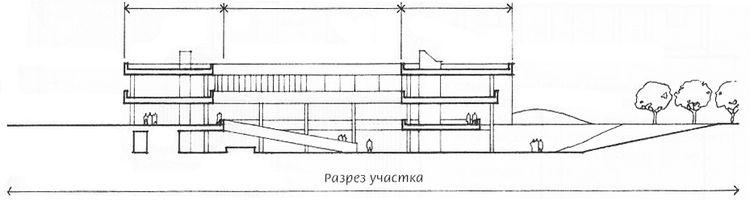 Разрезы здания