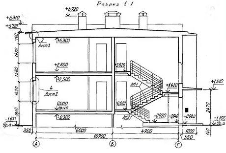 Последовательность вычерчивания разреза здания (сооружения)